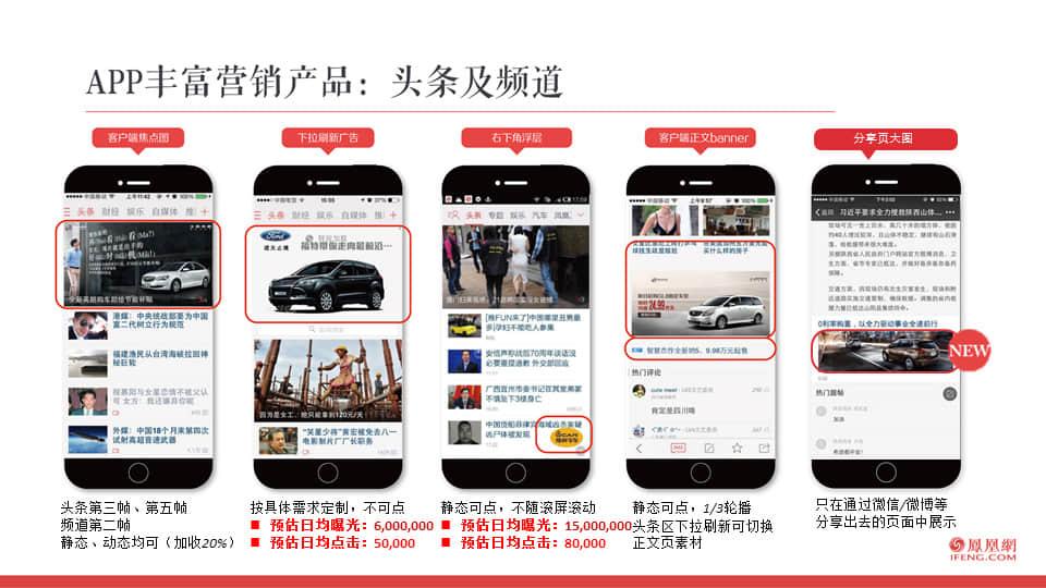 凤凰新闻广告框架开户